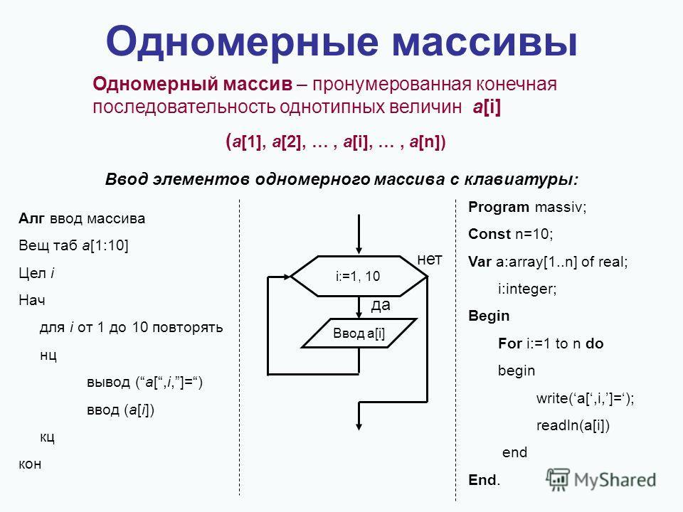 Одномерные массивы Одномерный массив – пронумерованная конечная последовательность однотипных величин a[i] ( a[1], a[2], …, a[i], …, a[n]) Алг ввод массива Вещ таб a[1:10] Цел i Нач для i от 1 до 10 повторять нц вывод (a[,i,]=) ввод (a[i]) кц кон да