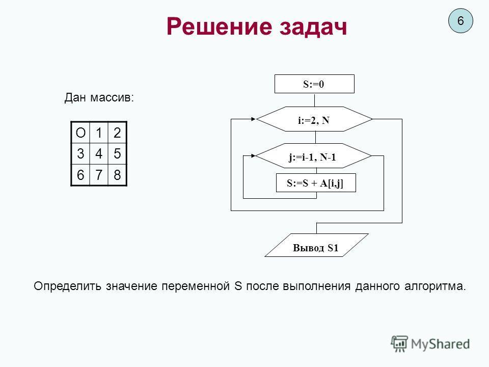 S:=0 i:=2, N j:=i-1, N-1 S:=S + A[i,j] Вывод S1 Дан массив: О12 345 678 Определить значение переменной S после выполнения данного алгоритма. 6 Решение задач
