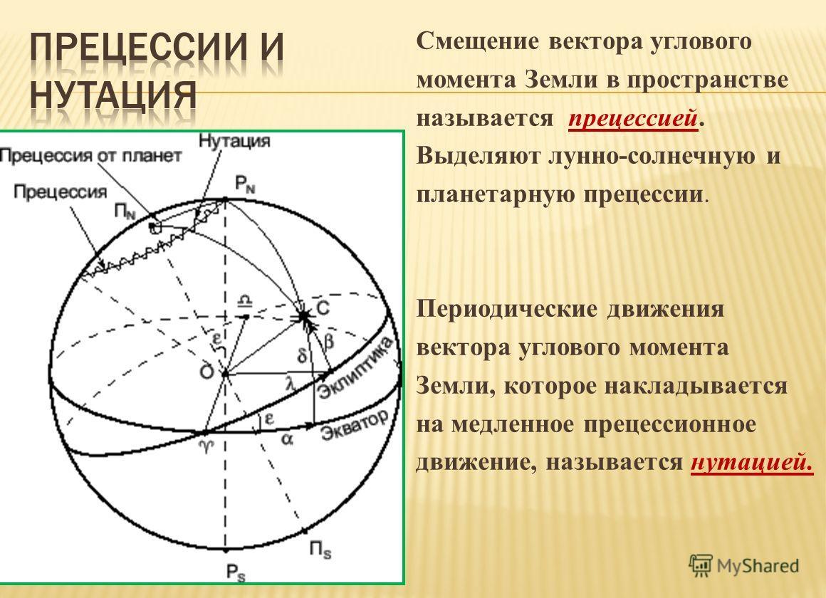 Смещение вектора углового момента Земли в пространстве называется прецессией. Выделяют лунно-солнечную и планетарную прецессии. Периодические движения вектора углового момента Земли, которое накладывается на медленное прецессионное движение, называет