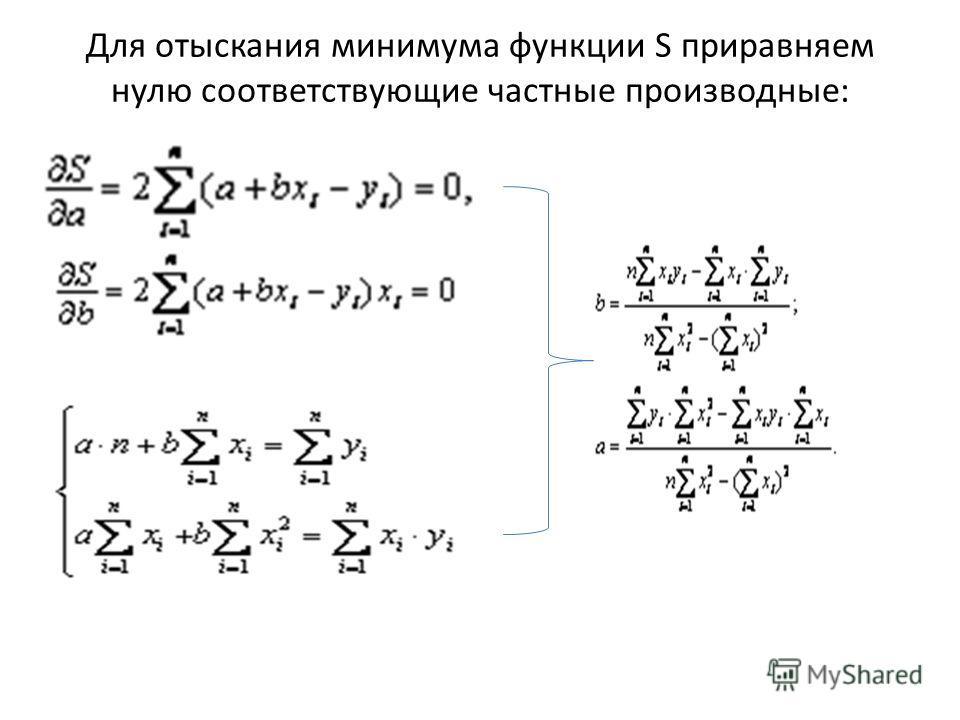 Для отыскания минимума функции S приравняем нулю соответствующие частные производные: