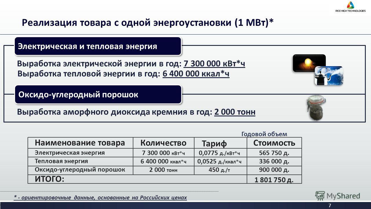 7 Реализация товара с одной энергоустановки (1 МВт)* Выработка электрической энергии в год: 7 300 000 к Вт*ч * - ориентировочные данные, основанные на Российских ценах Электрическая и тепловая энергия Выработка тепловой энергии в год: 6 400 000 ккал*
