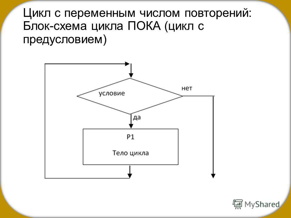 Цикл с переменным числом повторений: Блок-схема цикла ПОКА (цикл с предусловием)