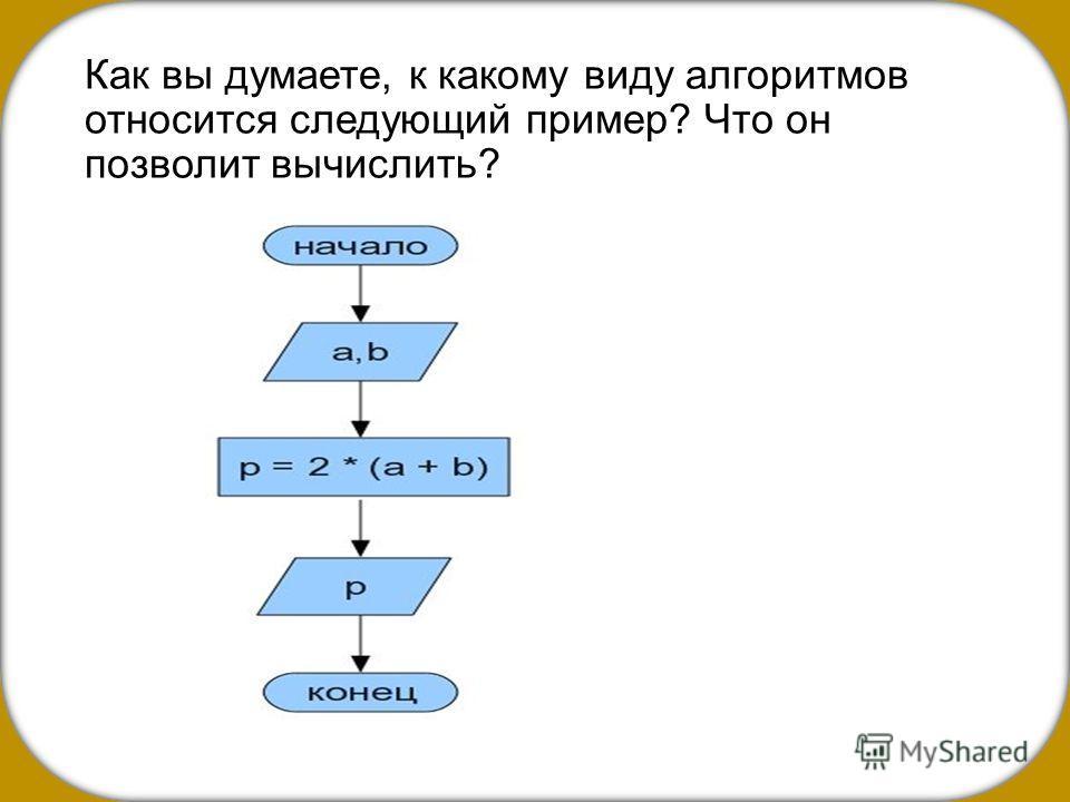 Как вы думаете, к какому виду алгоритмов относится следующий пример? Что он позволит вычислить?