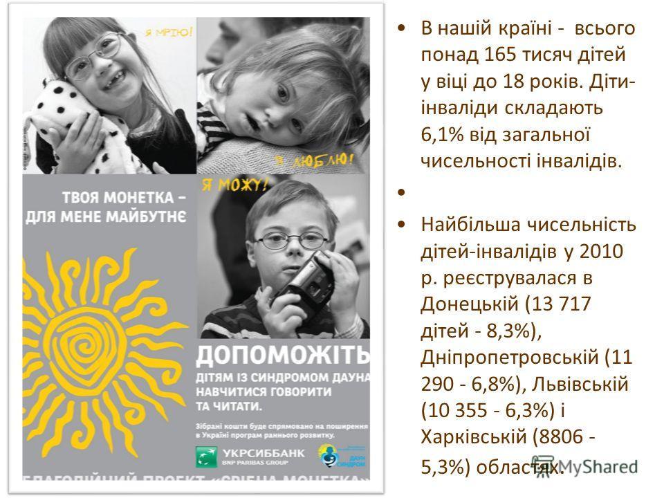 В нашій країні - всього по-над 165 тысяч дітей у віці до 18 років. Діти- інваліди складають 6,1% від загальної чисельності інвалідів. Найбільша чисельність дітей-інвалідів у 2010 р. реєструвалася в Донецькій (13 717 дітей - 8,3%), Дніпропетровській (