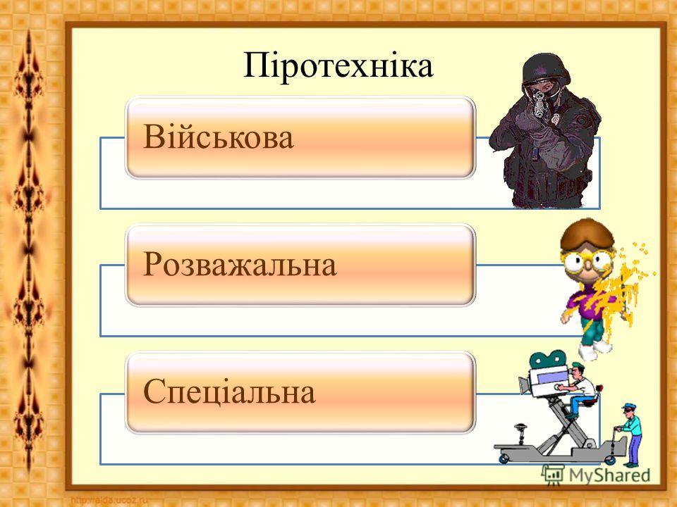 Піротехніка Військова РозважальнаСпеціальна