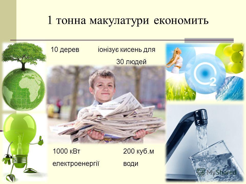 1 тонна макулатуры экономить 10 дерев іонізує кисень для 30 людей 1000 к Вт 200 куб.м електроенергії води