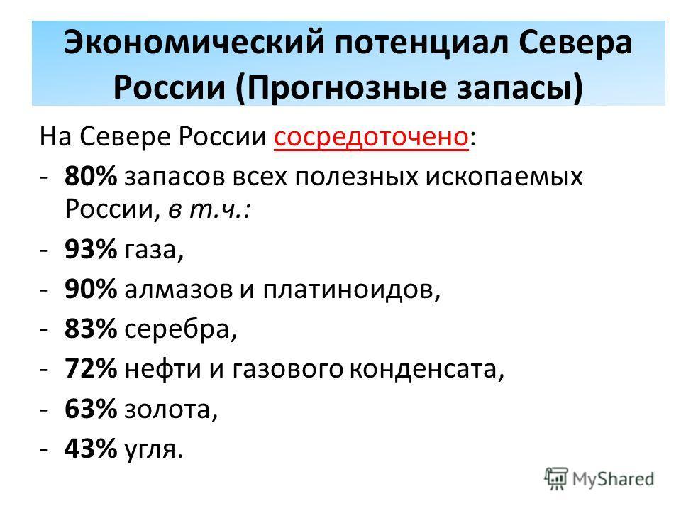 Экономический потенциал Севера России (Прогнозные запасы) На Севере России сосредоточено: -80% запасов всех полезных ископаемых России, в т.ч.: -93% газа, -90% алмазов и платиноидов, -83% серебра, -72% нефти и газового конденсата, -63% золота, -43% у