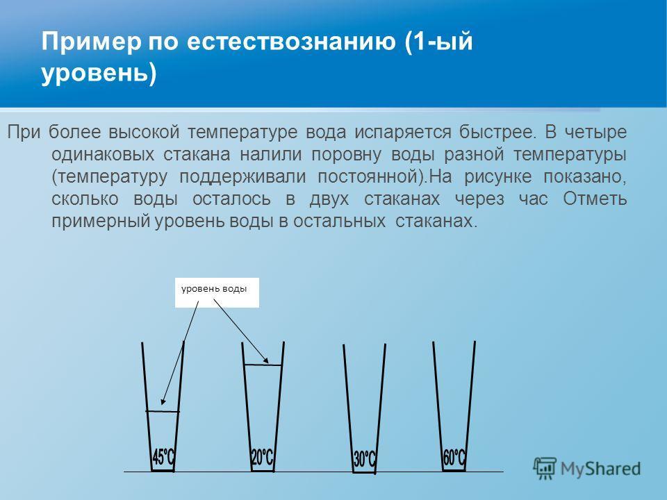 При более высокой температуре вода испаряется быстрее. В четыре одинаковых стакана налили поровну воды разной температуры (температуру поддерживали постоянной).На рисунке показано, сколько воды осталось в двух стаканах через час Отметь примерный уров