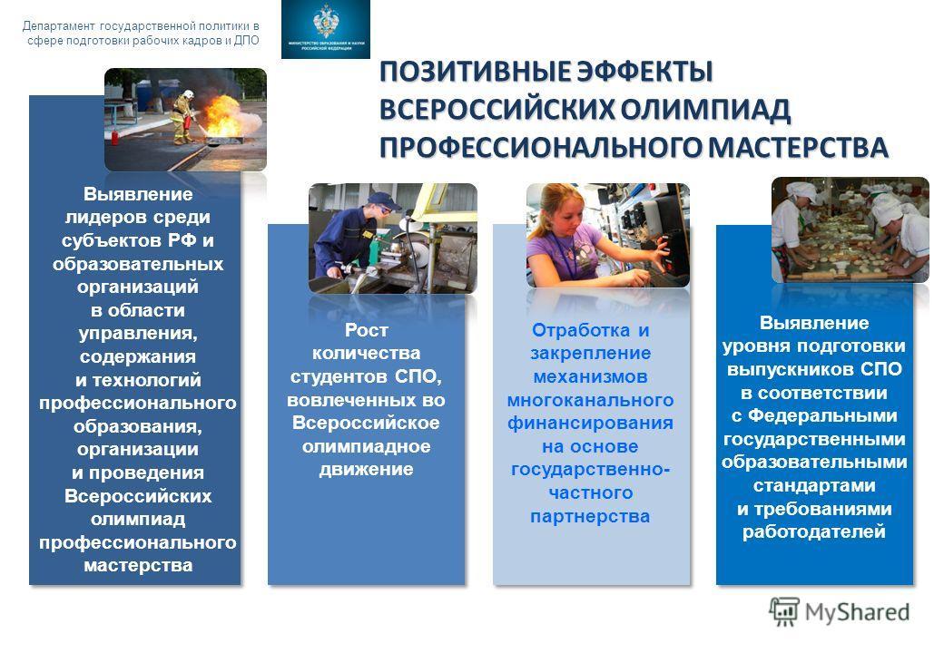Департамент государственной политики в сфере подготовки рабочих кадров и ДПО ПОЗИТИВНЫЕ ЭФФЕКТЫ ВСЕРОССИЙСКИХ ОЛИМПИАД ПРОФЕССИОНАЛЬНОГО МАСТЕРСТВА Выявление лидеров среди субъектов РФ и образовательных организаций в области управления, содержания и