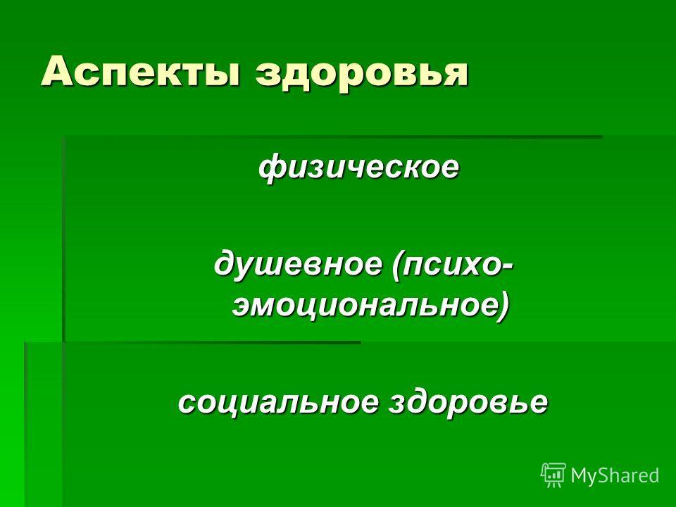 Аспекты здоровья физическое душевное (психоэмоциональное) душевное (психоэмоциональное) социальное здоровье социальное здоровье