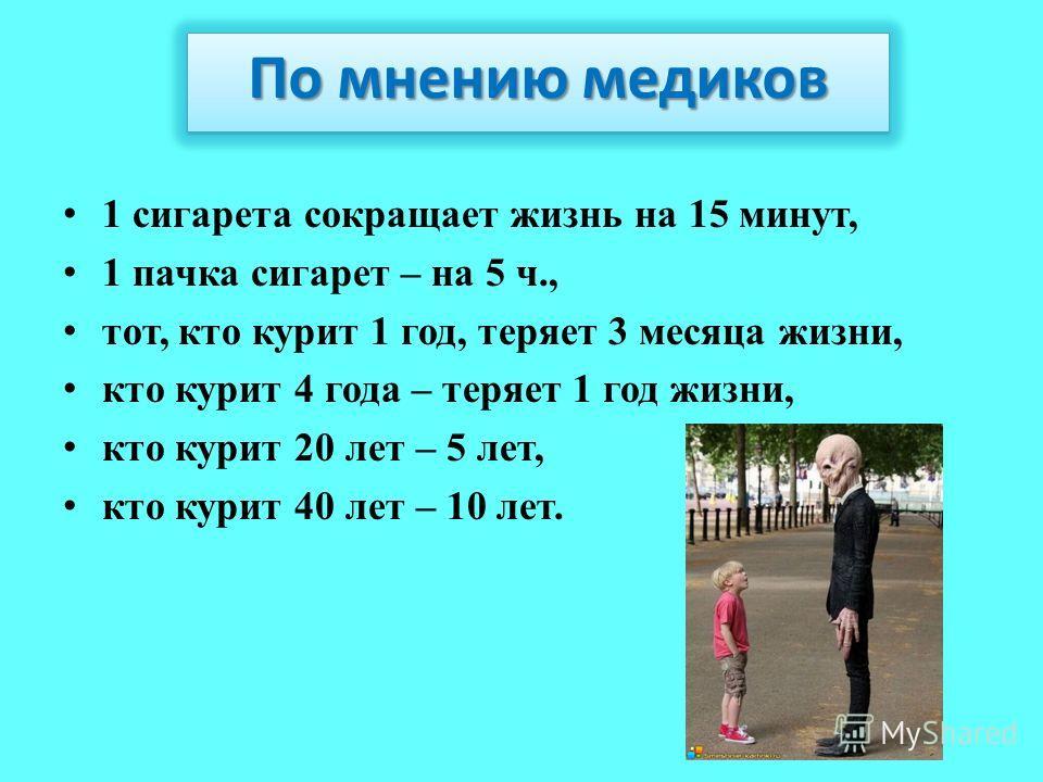 1 сигарета сокращает жизнь на 15 минут, 1 пачка сигарет – на 5 ч., тот, кто курит 1 год, теряет 3 месяца жизни, кто курит 4 года – теряет 1 год жизни, кто курит 20 лет – 5 лет, кто курит 40 лет – 10 лет. По мнению медиков