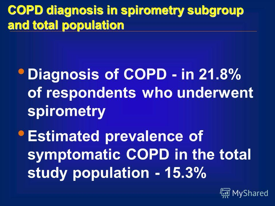 COPD diagnosis in spirometry subgroup and total population Diagnosis of COPD - in 21.8% of respondents who underwent spirometry Estimated prevalence of symptomatic COPD in the total study population - 15.3%