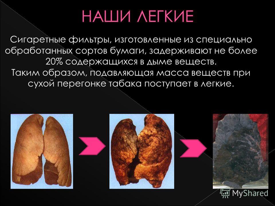 Сигаретные фильтры, изготовленные из специально обработанных сортов бумаги, задерживают не более 20% содержащихся в дыме веществ. Таким образом, подавляющая масса веществ при сухой перегонке табака поступает в легкие.