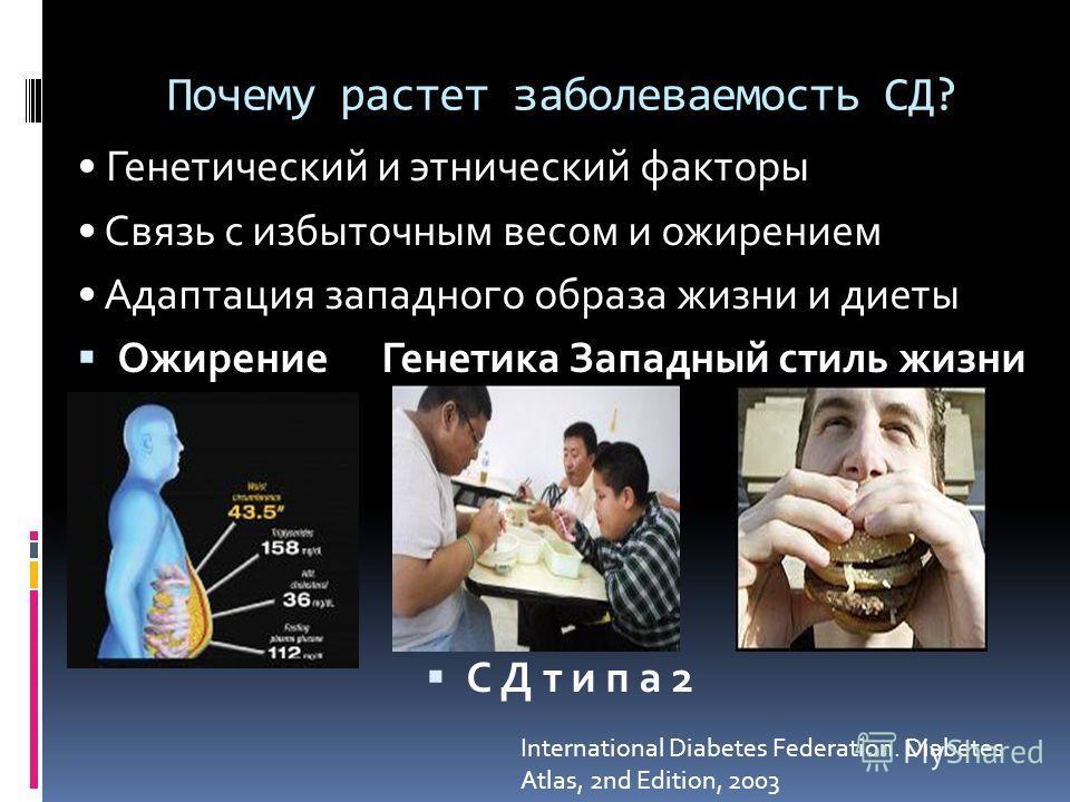 Почему растет заболеваемость СД? Генетический и этнический факторы Связь с избыточным весом и ожирением Адаптация западного образа жизни и диеты Ожирение Генетика Западный стиль жизни С Д т и п а 2 International Diabetes Federation. Diabetes Atlas, 2