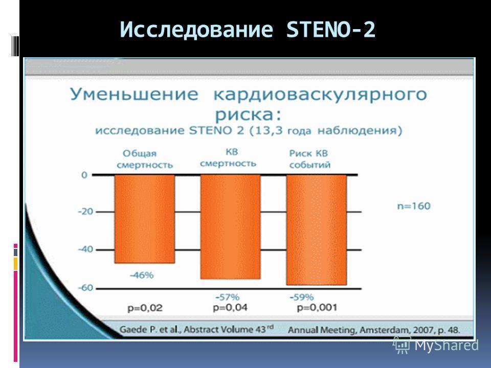 Исследование STENO-2