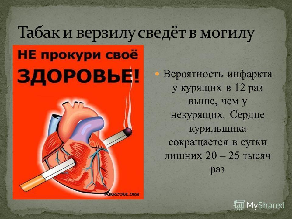 Вероятность инфаркта у курящих в 12 раз выше, чем у некурящих. Сердце курильщика сокращается в сутки лишних 20 – 25 тысяч раз