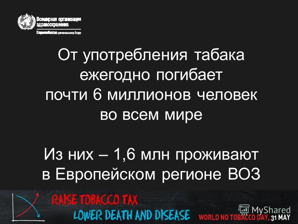 От употребления табака ежегодно погибает почти 6 миллионов человек во всем мире Из них – 1,6 млн проживают в Европейском регионе ВОЗ