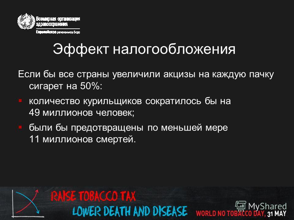 Эффект налогообложения Если бы все страны увеличили акцизы на каждую пачку сигарет на 50%: количество курильщиков сократилось бы на 49 миллионов человек; были бы предотвращены по меньшей мере 11 миллионов смертей.