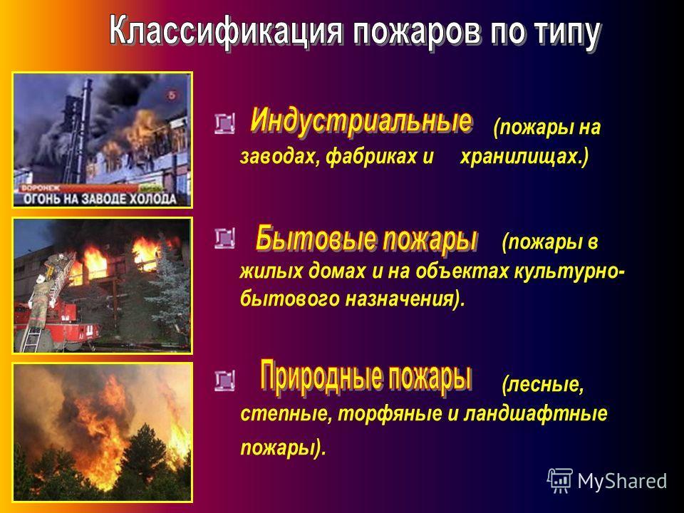 (пожары на заводах, фабриках и хранилищах.) (пожары в жилых домах и на объектах культурно- бытового назначения). (лесные, степные, торфяные и ландшафтные пожары).