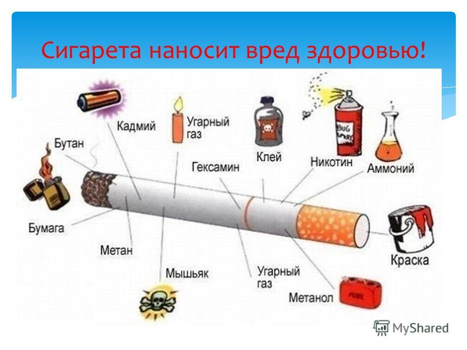 Сигарета наносит вред здоровью!