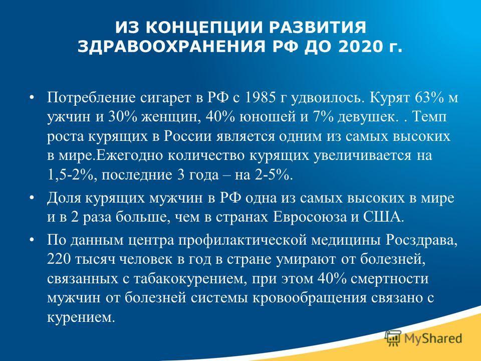 ИЗ КОНЦЕПЦИИ РАЗВИТИЯ ЗДРАВООХРАНЕНИЯ РФ ДО 2020 г. Потребление сигарет в РФ с 1985 г удвоилось. Курят 63% мужчин и 30% женщин, 40% юношей и 7% девушек.. Темп роста курящих в России является одним из самых высоких в мире.Ежегодно количество курящих у