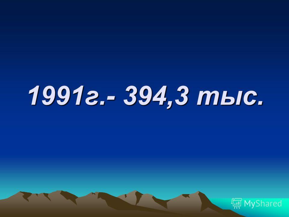 1991 г.- 394,3 тыс.