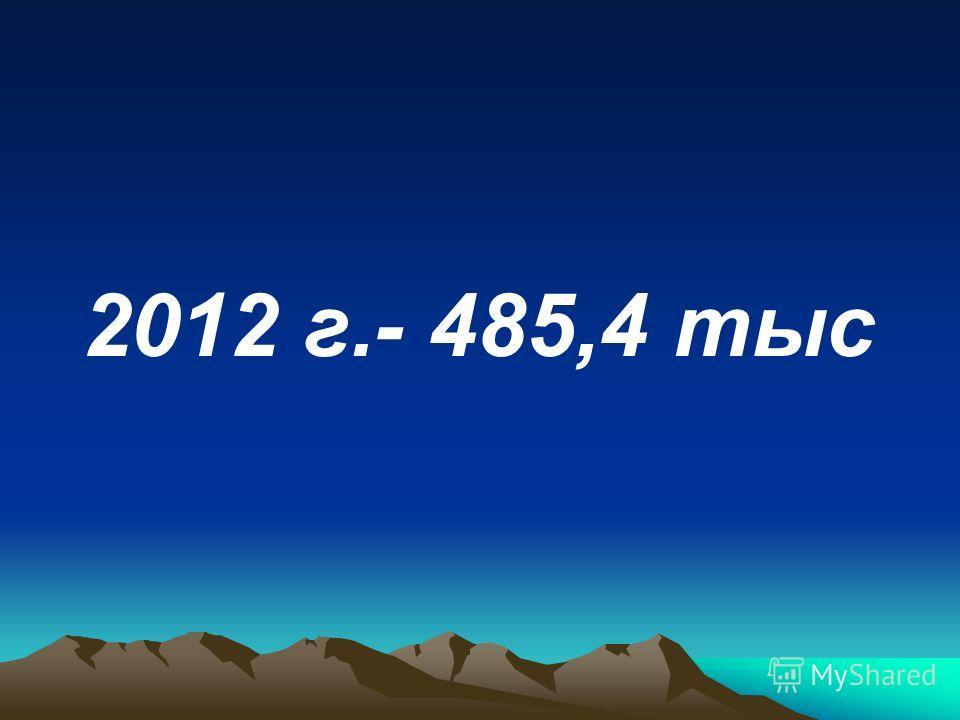 2012 г.- 485,4 тыс
