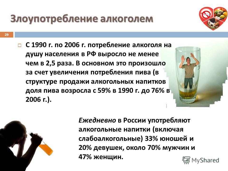 Злоупотребление алкоголем 29 Ежедневно в России употребляют алкогольные напитки ( включая слабоалкогольные ) 33% юношей и 20% девушек, около 70% мужчин и 47% женщин. С 1990 г. по 2006 г. потребление алкоголя на душу населения в РФ выросло не менее че