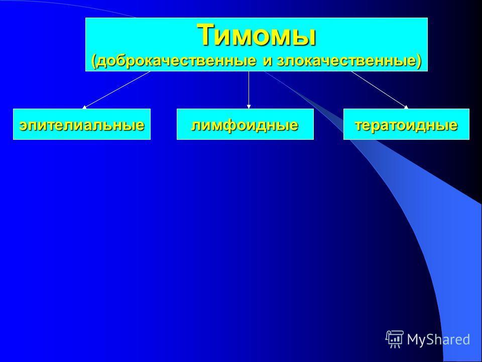 Тимомы (доброкачественные и злокачественные) эпителиальныелимфоидныетератоидные