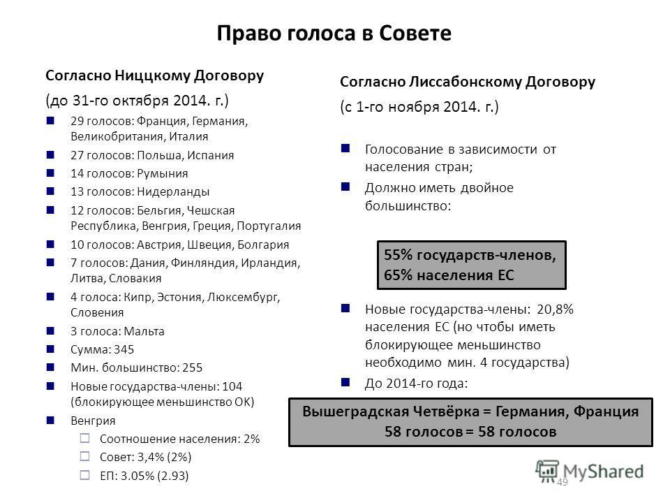 49 Право голоса в Совете Согласно Ниццкому Договору (до 31-го октября 2014. г.) 29 голосов: Франция, Германия, Великобритания, Италия 27 голосов: Польша, Испания 14 голосов: Румыния 13 голосов: Нидерланды 12 голосов: Бельгия, Чешская Республика, Венг