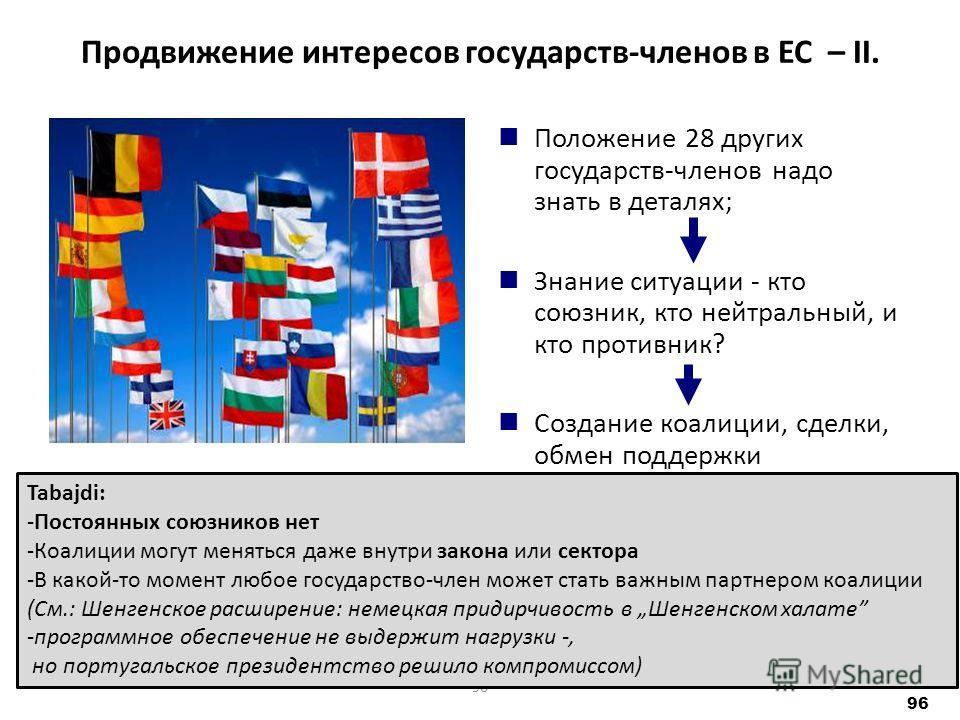 96 Продвижение интересов государств-членов в ЕС – II. Положение 28 других государств-членов надо знать в деталях; Знание ситуации - кто союзник, кто нейтральный, и кто противник? Создание коалиции, сделки, обмен поддержки Tabajdi: -Постоянных союзник