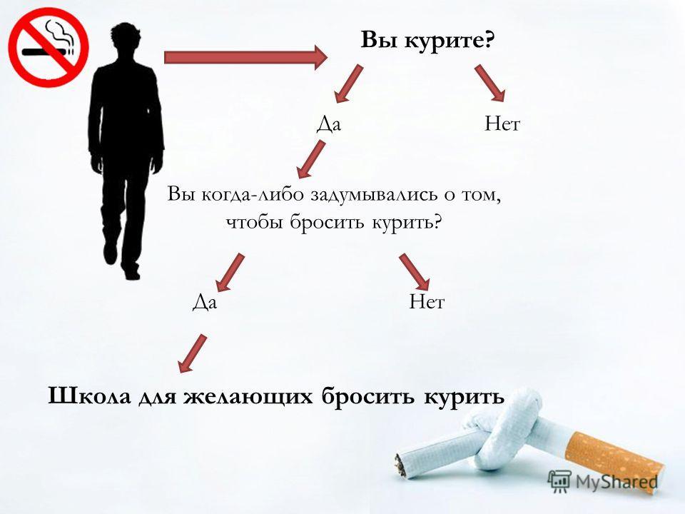 Вы курите? Нет Да Вы когда-либо задумывались о том, чтобы бросить курить? Нет Да Школа для желающих бросить курить