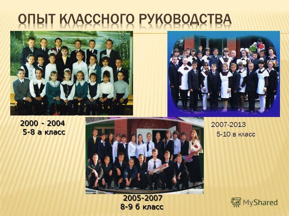 2007-2013 5-10 в класс 2000 - 2004 5-8 а класс 5-8 а класс 2005-2007 2005-2007 8-9 б класс 8-9 б класс