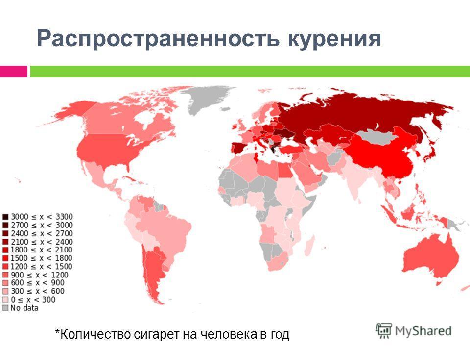 Распространенность курения *Количество сигарет на человека в год