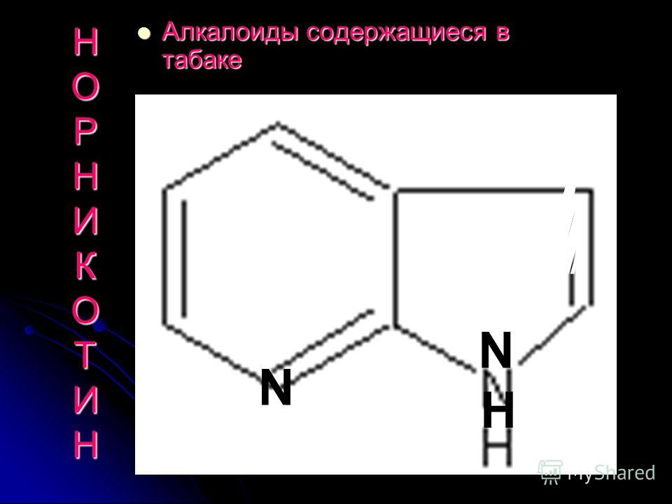 НОРНИКОТИННОРНИКОТИННОРНИКОТИННОРНИКОТИН Алкалоиды содержащиеся в табаке Алкалоиды содержащиеся в табаке N N H / / / / // / / / // / /