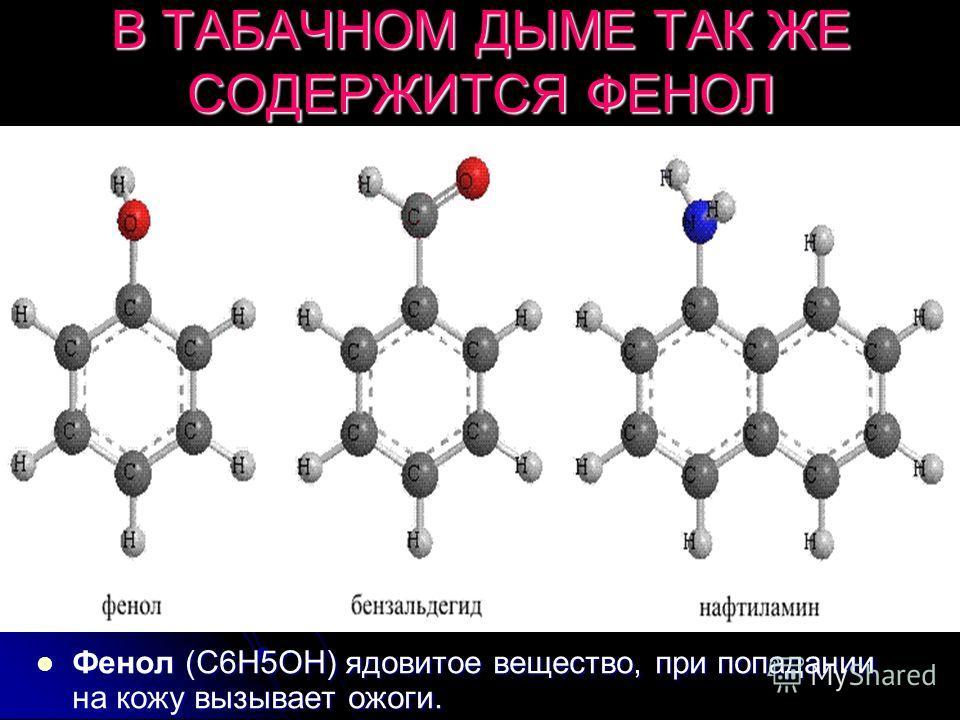 В ТАБАЧНОМ ДЫМЕ ТАК ЖЕ СОДЕРЖИТСЯ ФЕНОЛ Фенол (С6Н5ОН) ядовитое вещество, при попадании на кожу вызывает ожоги. Фенол (С6Н5ОН) ядовитое вещество, при попадании на кожу вызывает ожоги.