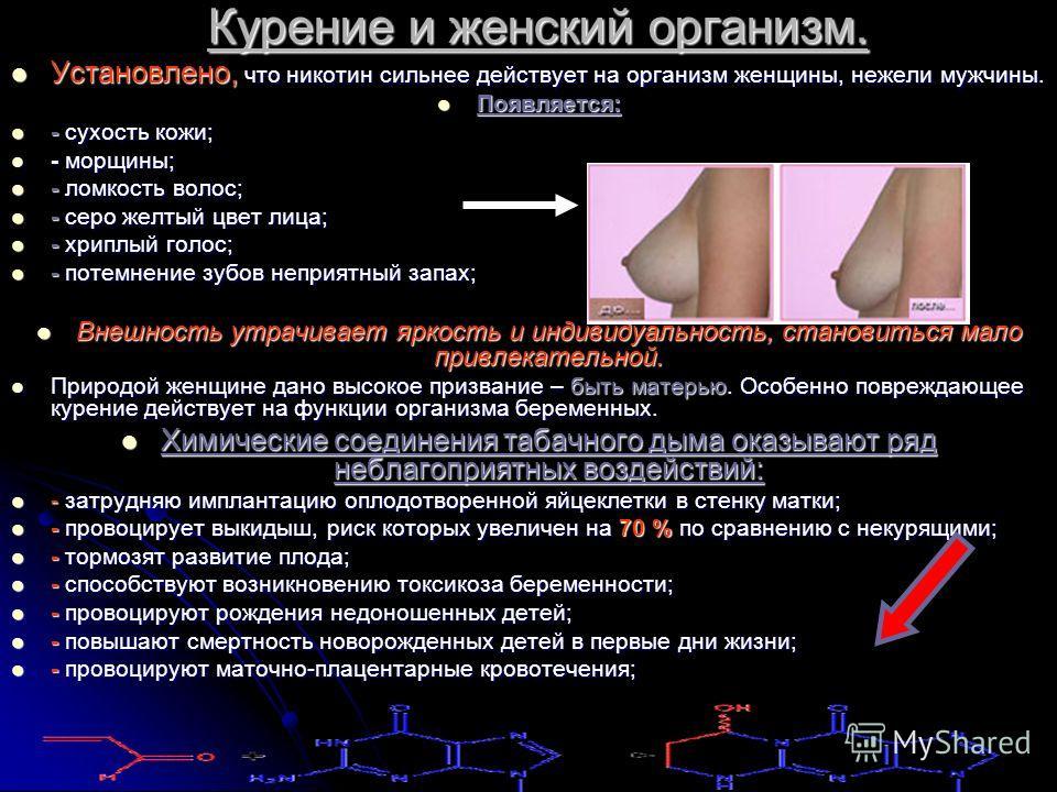 Курение и женский организм. Установлено, что никотин сильнее действует на организм женщины, нежели мужчины. Установлено, что никотин сильнее действует на организм женщины, нежели мужчины. Появляется: Появляется: - сухость кожи; - сухость кожи; - морщ