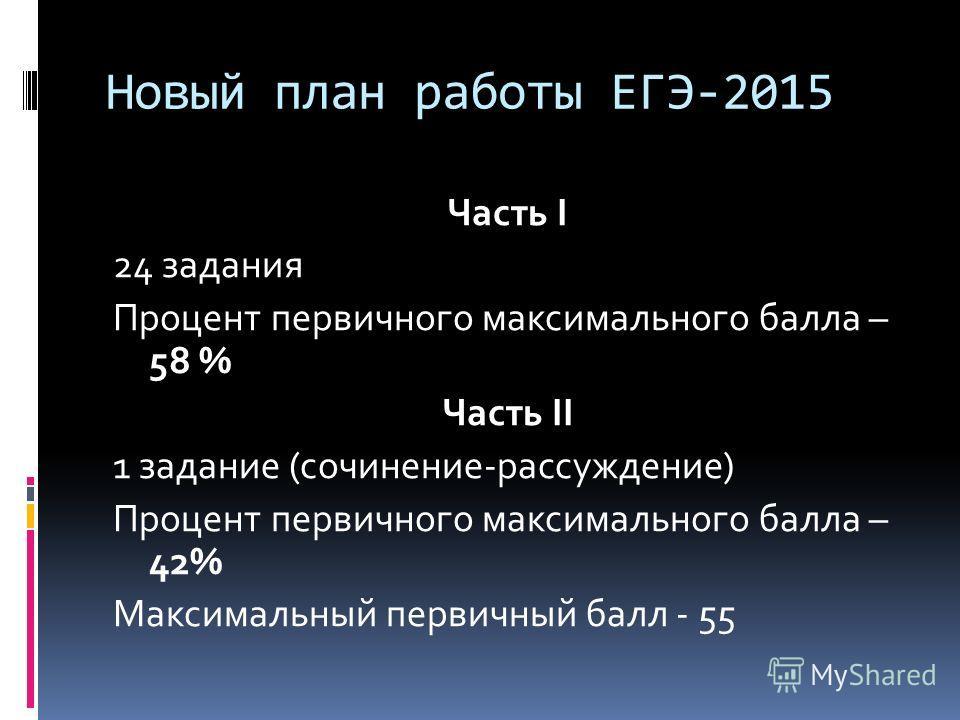 Новый план работы ЕГЭ-2015 Часть I 24 задания Процент первичного максимального балла – 58 % Часть II 1 задание (сочинение-рассуждение) Процент первичного максимального балла – 42% Максимальный первичный балл - 55