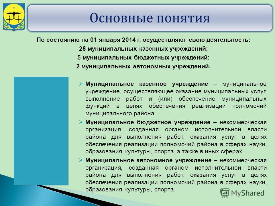 По состоянию на 01 января 2014 г. осуществляют свою деятельность: 28 муниципальных казенных учреждений; 5 муниципальных бюджетных учреждений; 2 муниципальных автономных учреждений. Муниципальное казенное учреждение – муниципальное учреждение, осущест