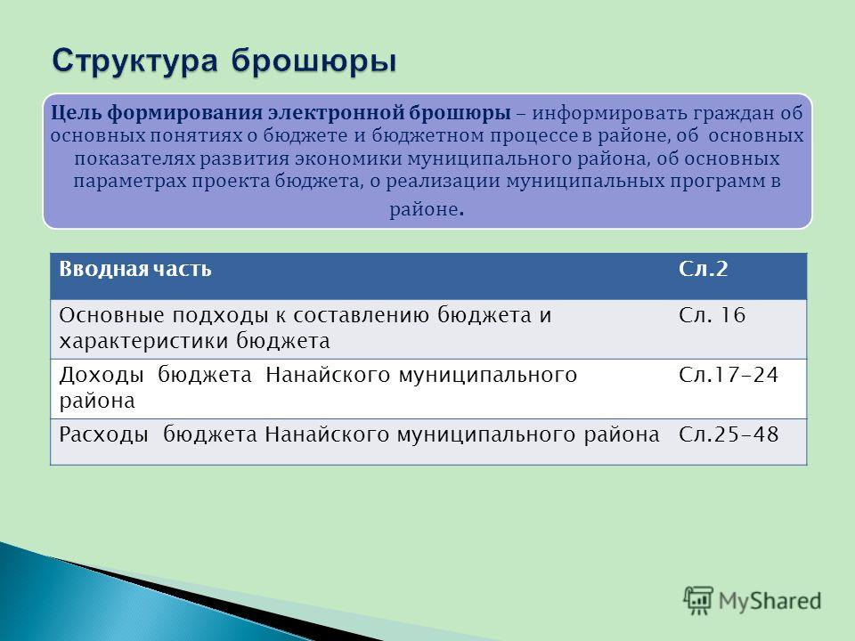 Цель формирования электронной брошюры – информировать граждан об основных понятиях о бюджете и бюджетном процессе в районе, об основных показателях развития экономики муниципального района, об основных параметрах проекта бюджета, о реализации муницип