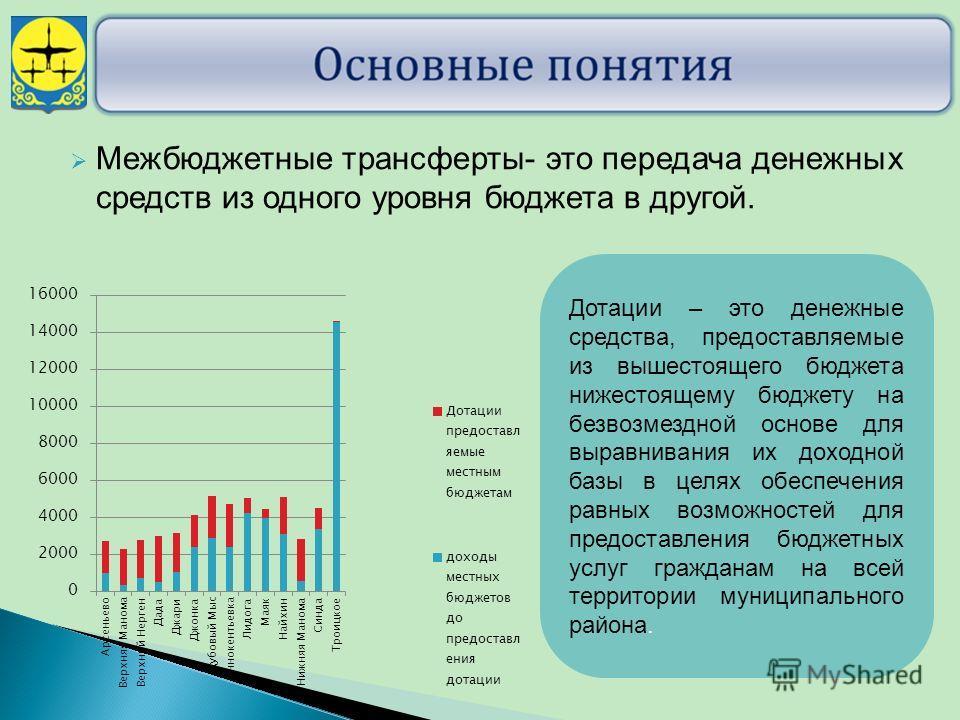 Межбюджетные трансферты- это передача денежных средств из одного уровня бюджета в другой. Дотации – это денежные средства, предоставляемые из вышестоящего бюджета нижестоящему бюджету на безвозмездной основе для выравнивания их доходной базы в целях