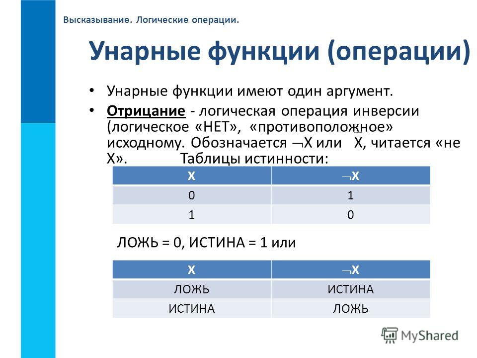 Высказывание. Логические операции. Унарные функции (операции) Унарные функции имеют один аргумент. Отрицание - логическая операция инверсии (логическое «НЕТ», «противоположное» исходному. Обозначается X или Х, читается «не X». Таблицы истинности: X X