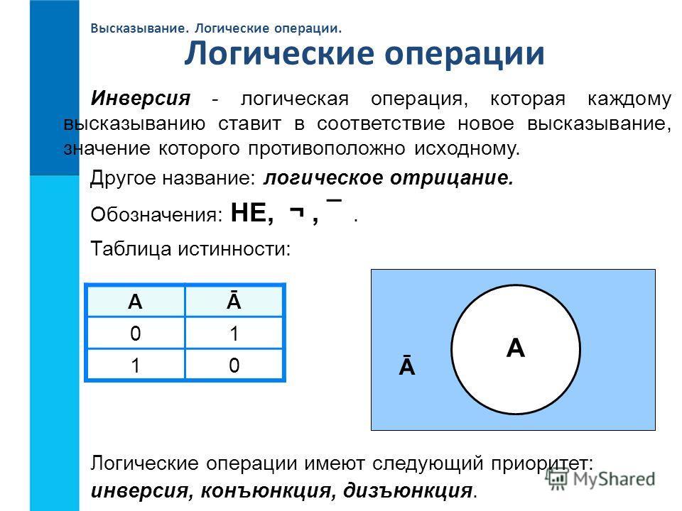 Высказывание. Логические операции. Инверсия - логическая операция, которая каждому высказыванию ставит в соответствие новое высказывание, значение которого противоположно исходному. Другое название: логическое отрицание. Обозначения: НЕ, ¬, ¯. АĀ 01