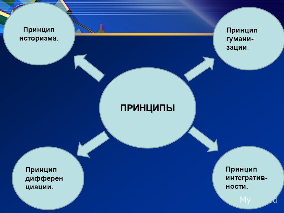 ПРИНЦИПЫ Принцип историзма. Принцип дифференциации. Принцип гуманизации. Принцип интегративности.