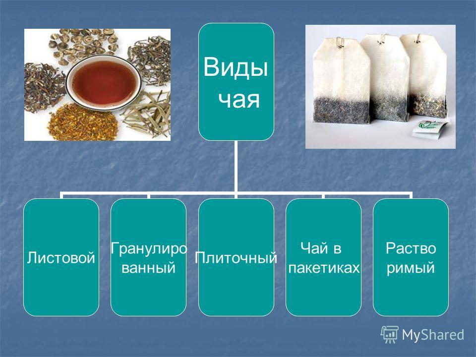 Виды чая Листовой Гранулиро ванный Плиточный Чай в пакетиках Раство римый