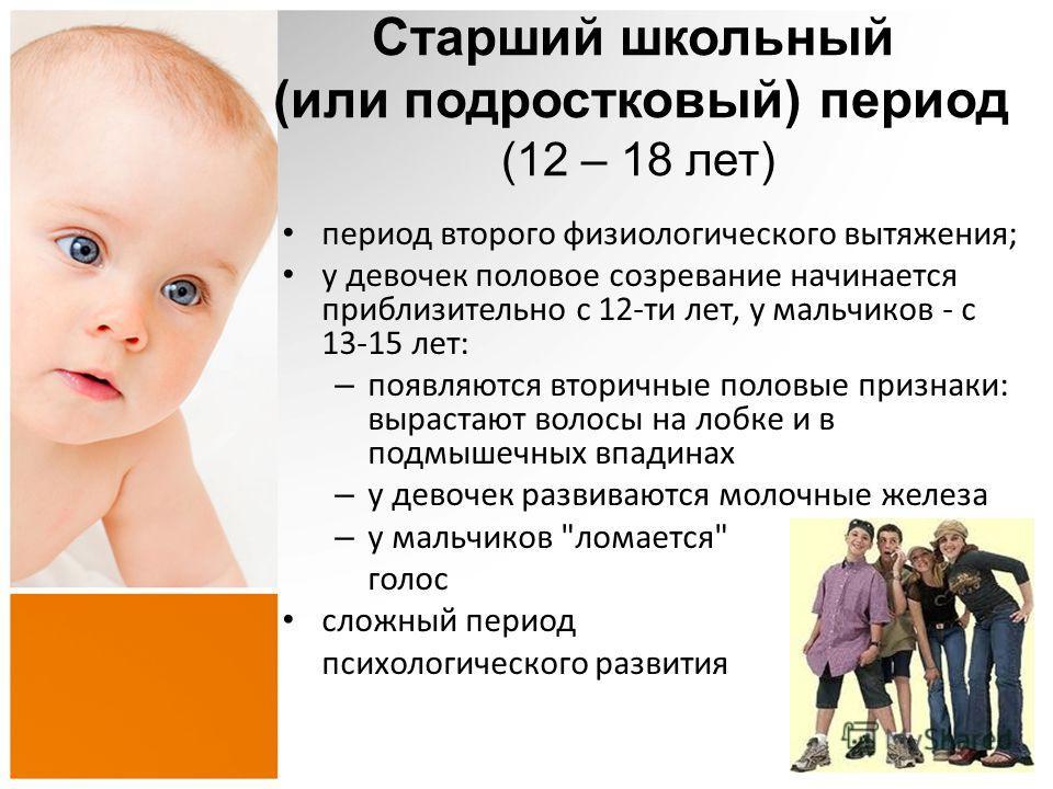 Период переходного возраста у девочек