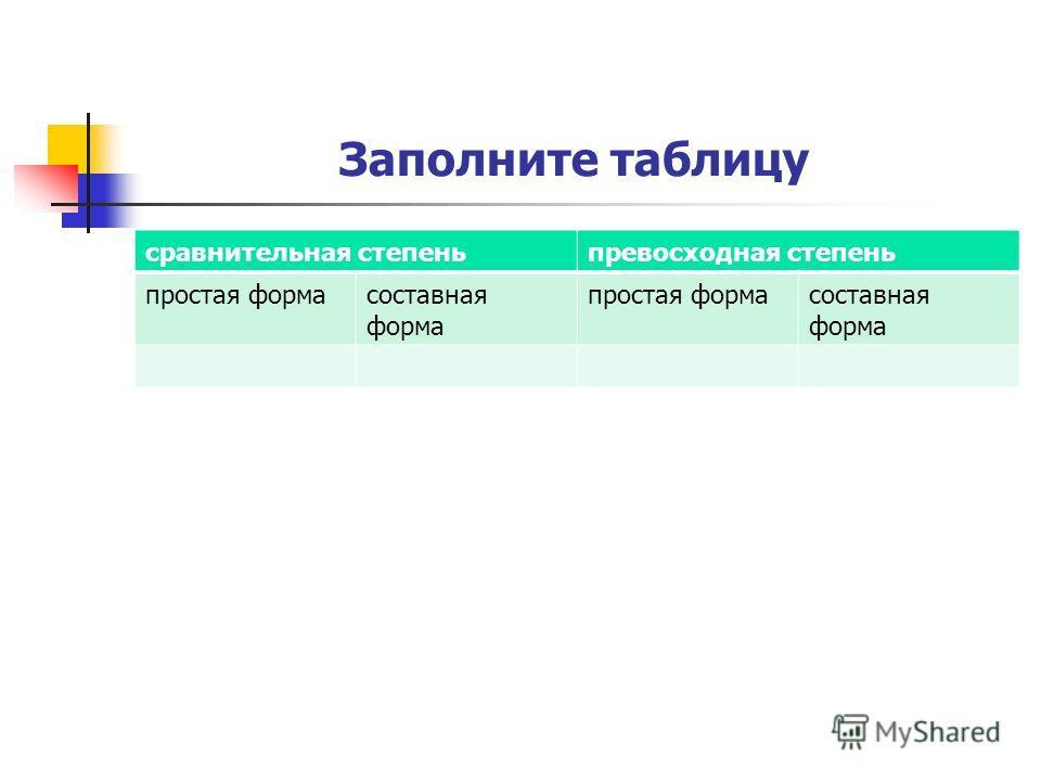 Заполните таблицу сравнительная степень превосходная степень простая форма составная форма простая форма составная форма