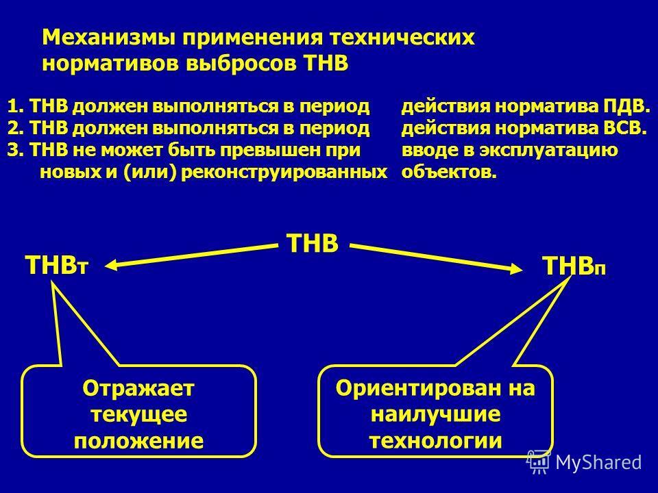1. ТНВ должен выполняться в период действия норматива ПДВ. 2. ТНВ должен выполняться в период действия норматива ВСВ. 3. ТНВ не может быть превышен при вводе в эксплуатацию новых и (или) реконструированных объектов. Механизмы применения технических н