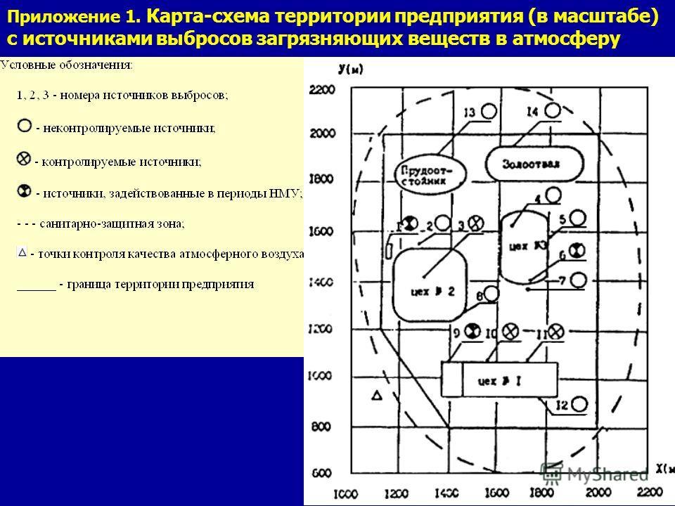 Приложение 1. Карта-схема территории предприятия (в масштабе) с источниками выбросов загрязняющих веществ в атмосферу