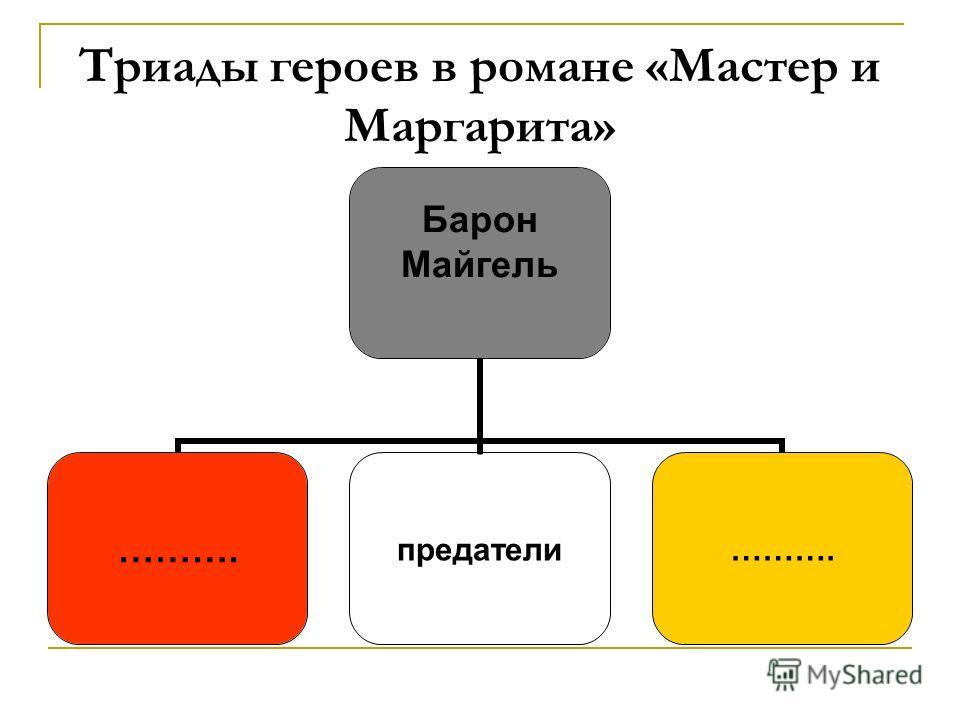 Триады героев в романе «Мастер и Маргарита» Барон Майгель ……….предатели……….